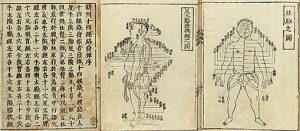 acupuncture history